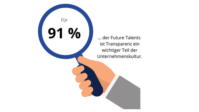 Future Talents Report 2020 [Quelle: e-fellows.net]