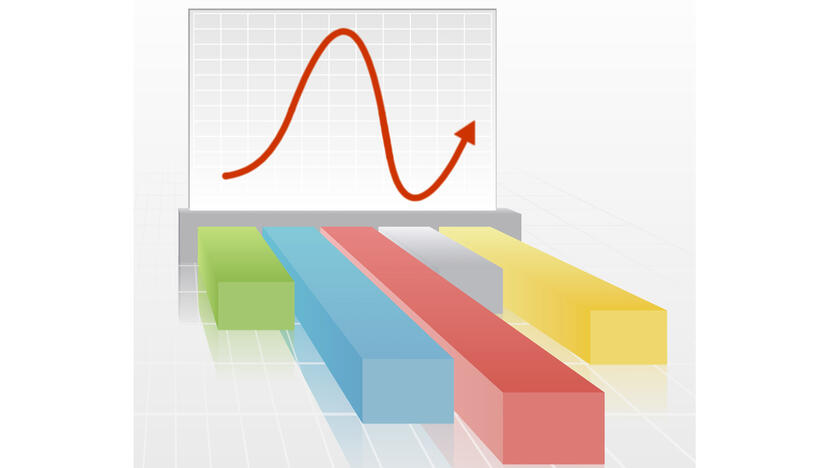 Graph Analyse [Quelle: freeimages.com, Masbro]